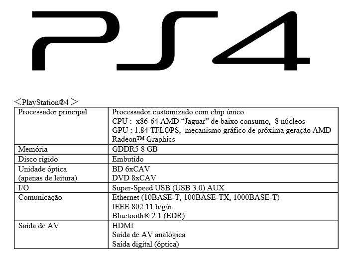 config. play 4