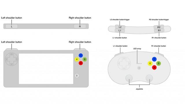 Próxima geração de Apple TV além de central multimídia deverá ser console