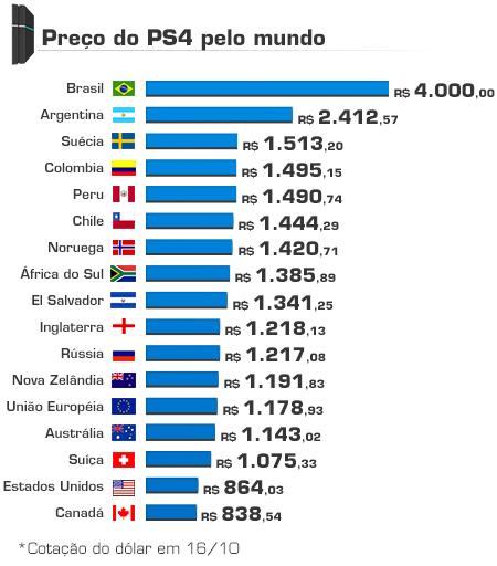 preco-ps4