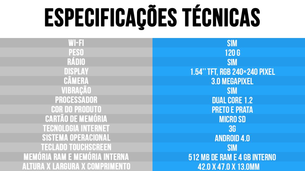 Fonte da imagem: TECNODIA
