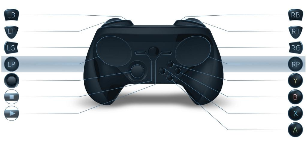 Steam-Controller-24jul2014-1